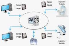 دانلود پاورپوینت سیستم Pacs
